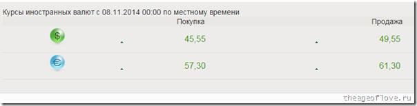 «Сбербанк России»   Курсы иностранных валют